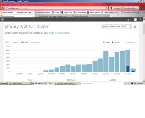 statistik blog jalan2